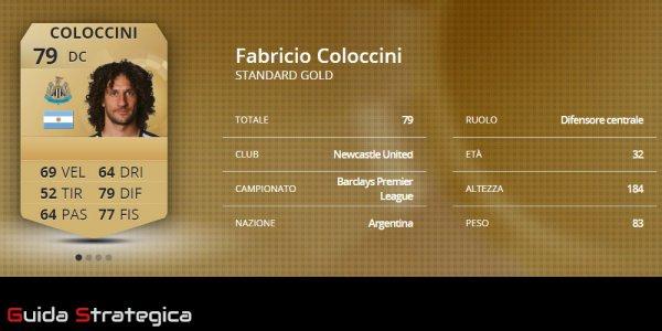Fabricio Coloccini
