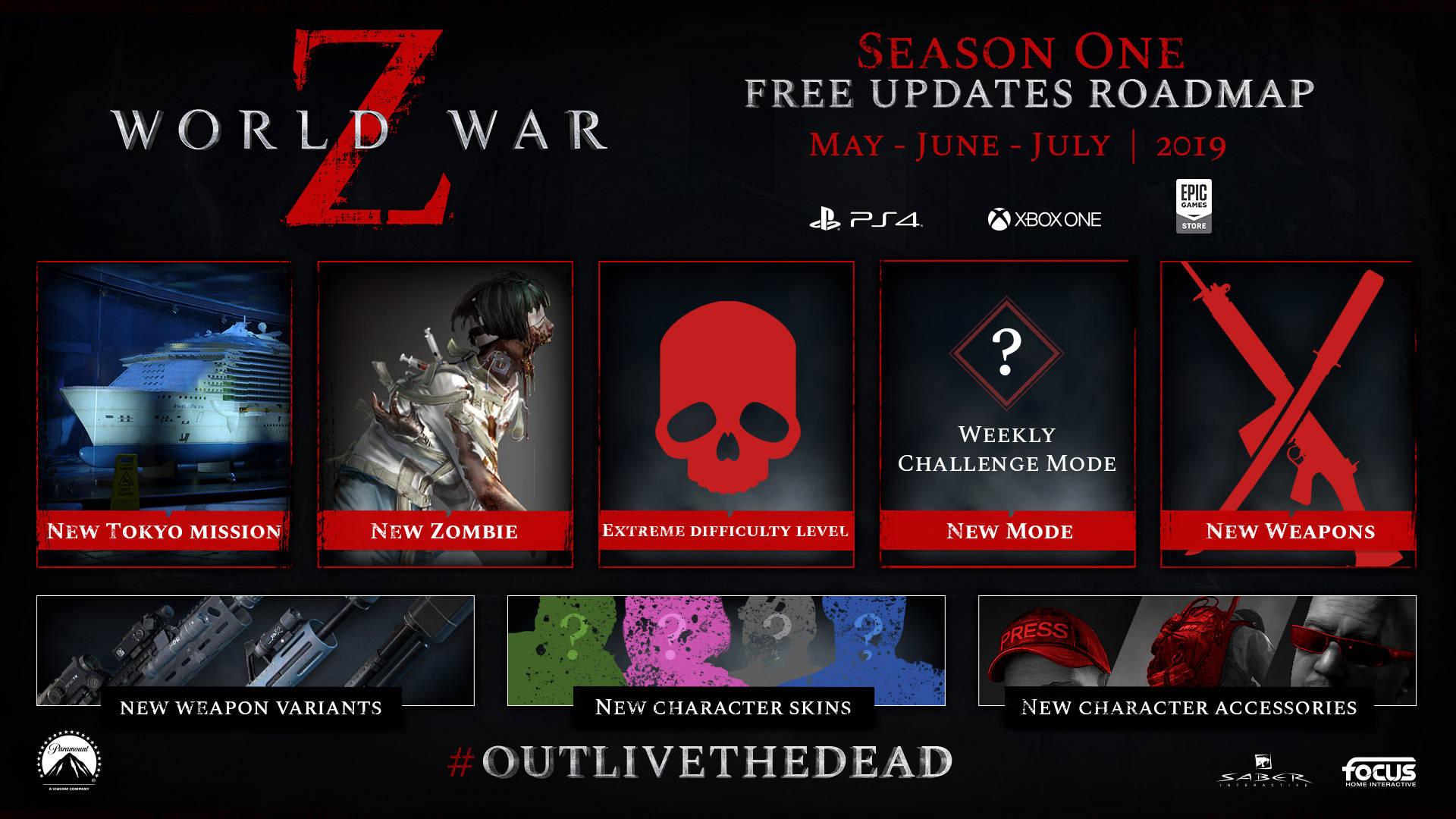 World War Z Roadmap
